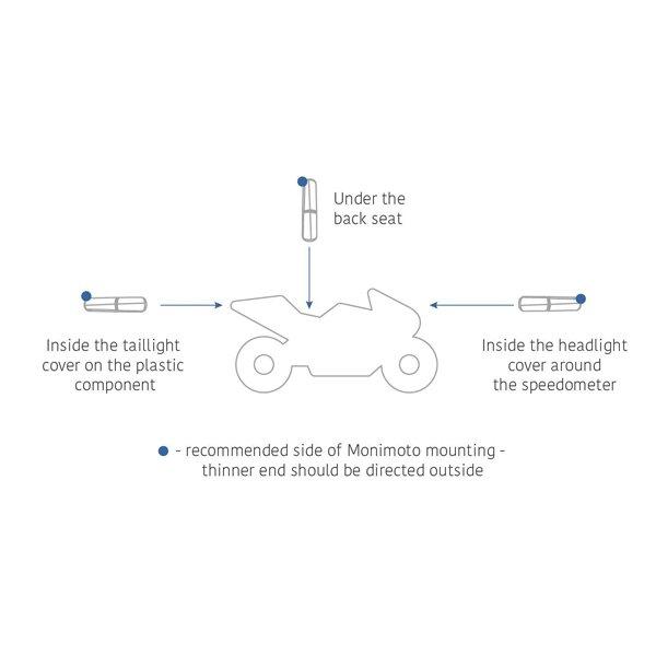 Monimoto GPS Alarm System device location